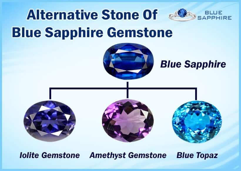 Alternative Stone Of Blue Sapphire Gemstone